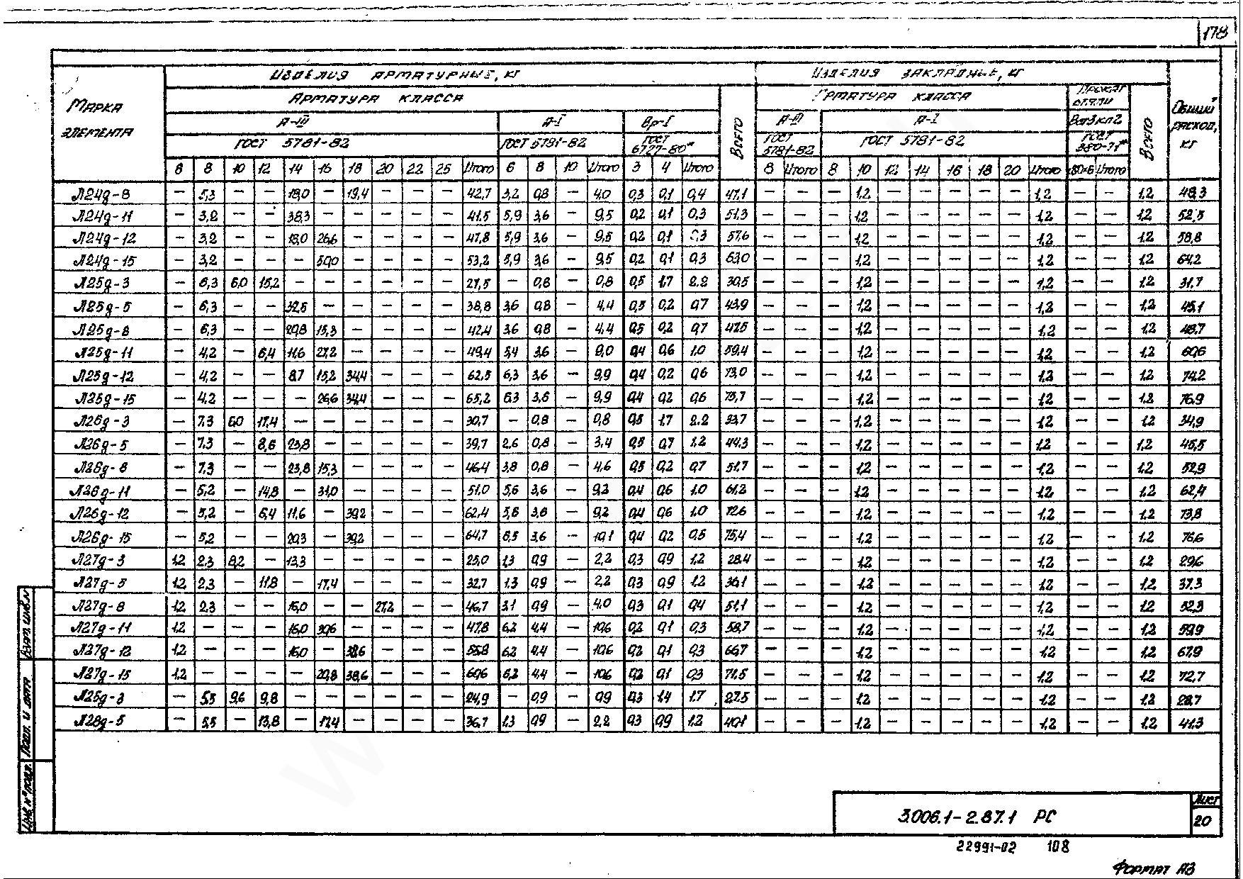 СЕРИЯ 3.006.1-2.87 ВЫПУСК 1 СКАЧАТЬ БЕСПЛАТНО